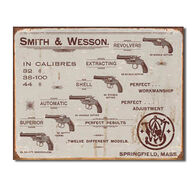 Desperate Enterprises Smith & Wesson Revolvers Tin Sign